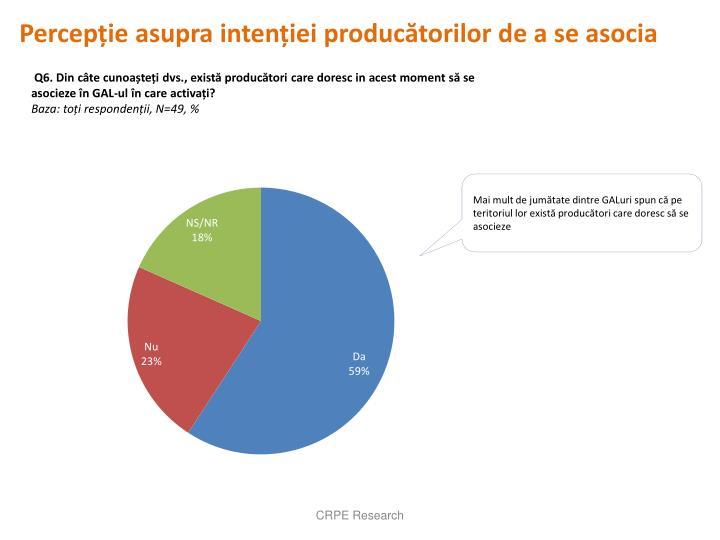 Percepție asupra intenției producătorilor de a se asocia