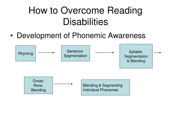 How to Overcome Reading Disabilities