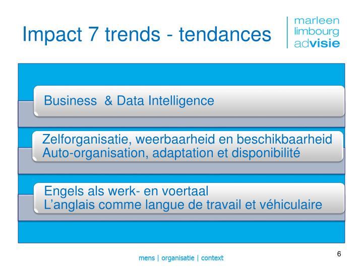 Impact 7 trends