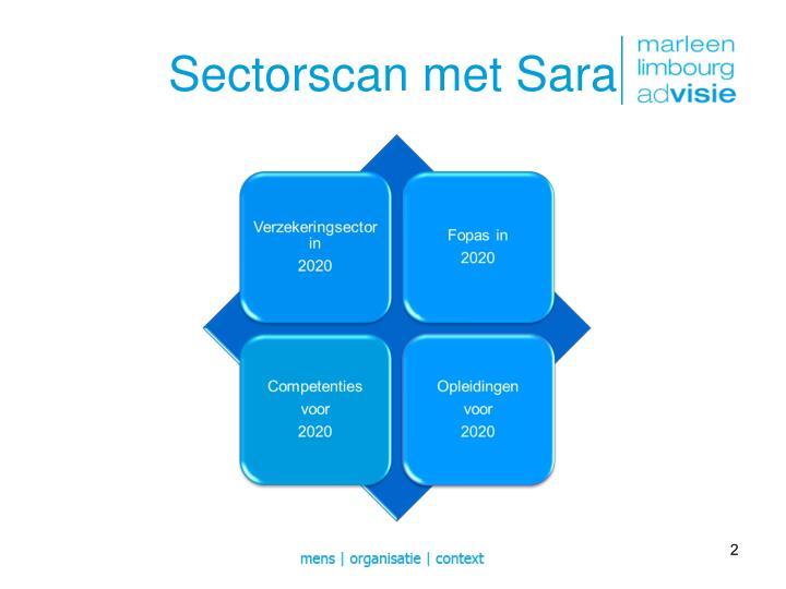 Sectorscan met Sara