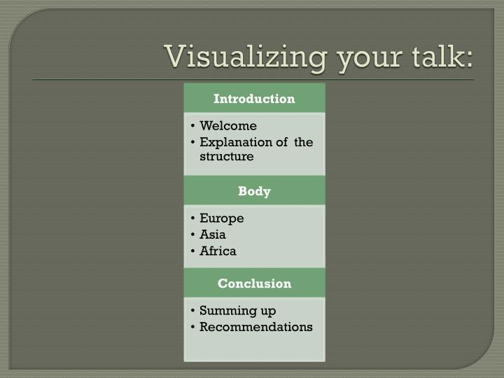 Visualizing your talk: