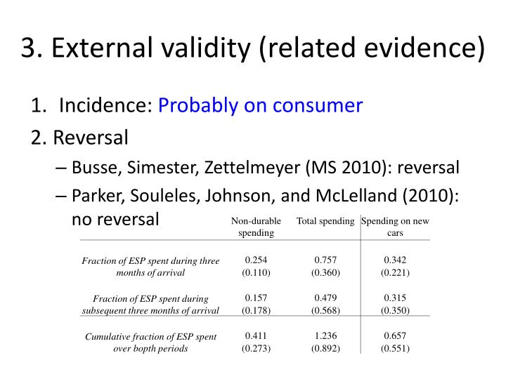 3. External validity (related evidence)