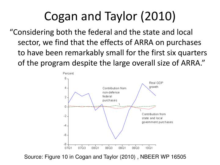 Cogan and Taylor (2010)