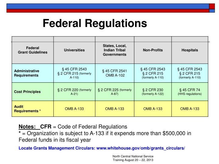 Federal Regulations