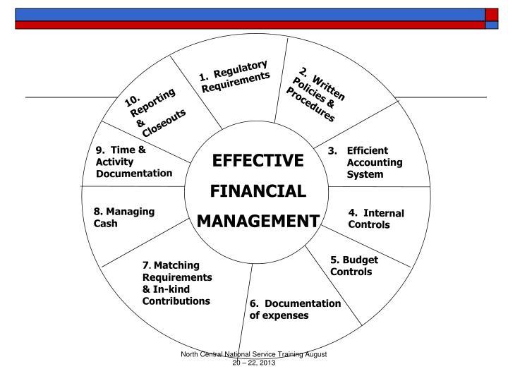 1.  Regulatory   Requirements