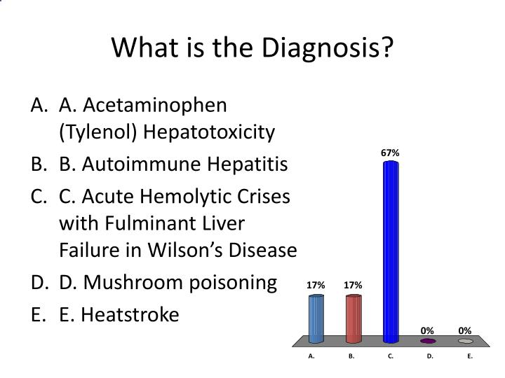What is the Diagnosis?