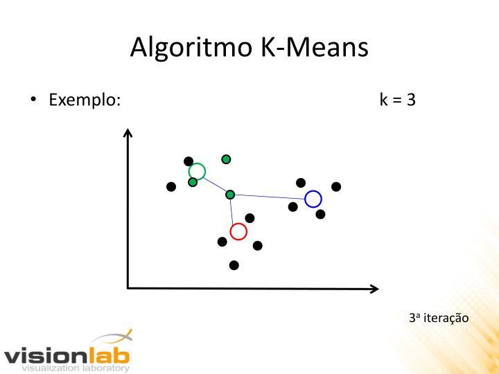 Algoritmo K-