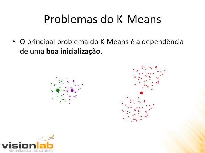 Problemas do K-