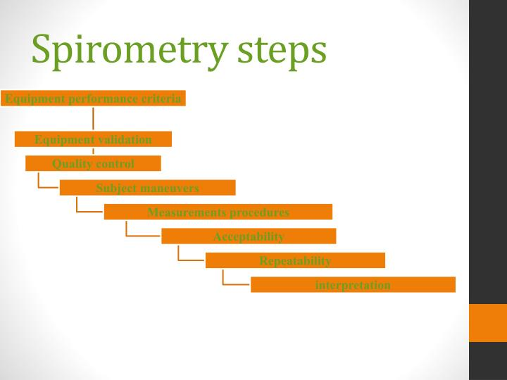 Spirometry steps