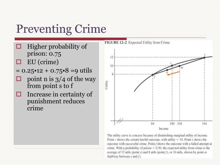 Preventing Crime