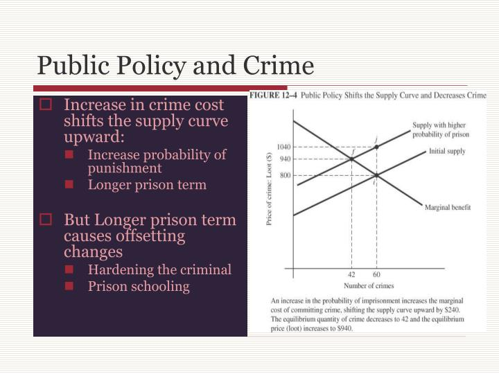 Public Policy and Crime