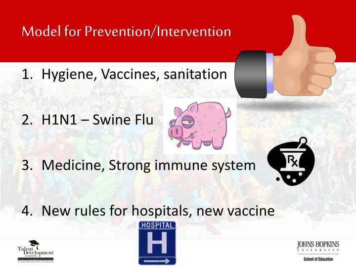 Model for Prevention/Intervention