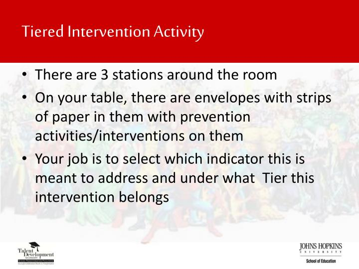 Tiered Intervention Activity