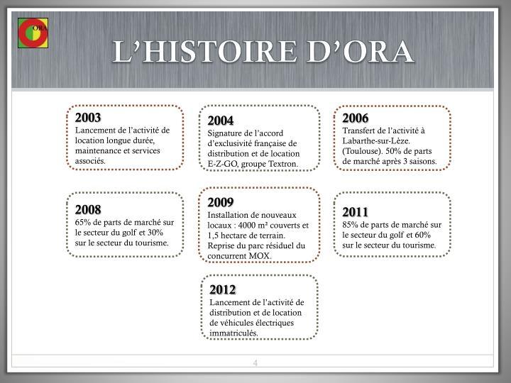 L'HISTOIRE D'ORA