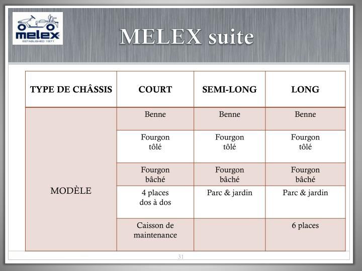 MELEX suite