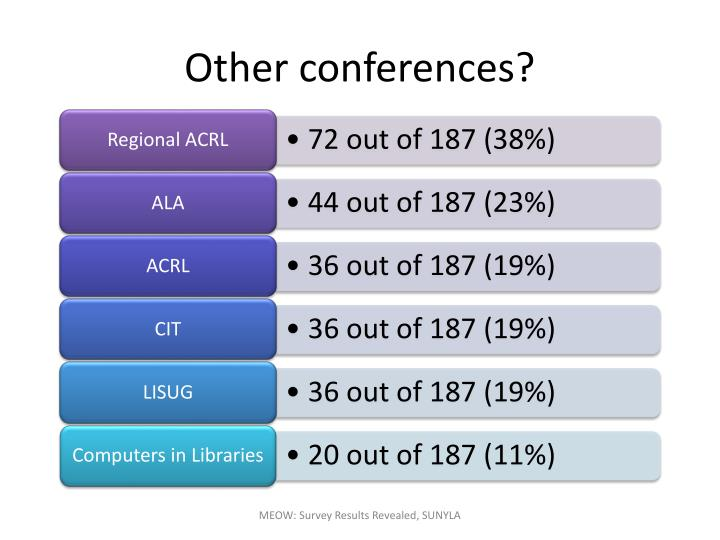 Other conferences?