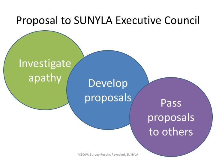 Proposal to SUNYLA Executive Council
