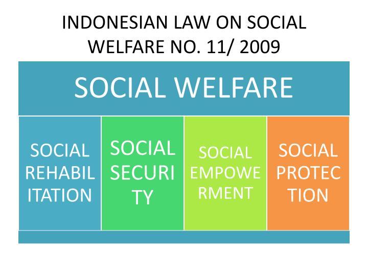 INDONESIAN LAW ON SOCIAL WELFARE NO. 11/ 2009