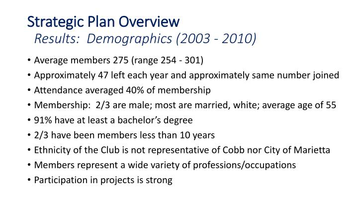 Strategic Plan Overview