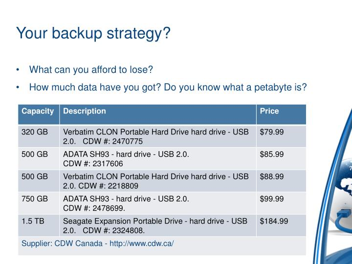 Your backup strategy?