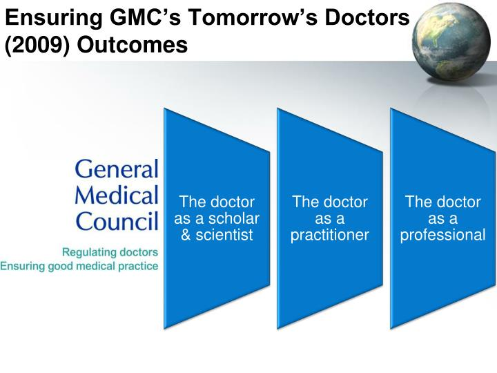 Ensuring GMC's Tomorrow's Doctors (2009) Outcomes