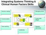 integrating systems thinking clinical human factors skills