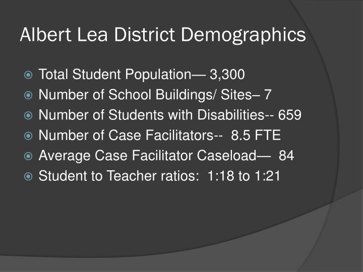 Albert Lea District Demographics
