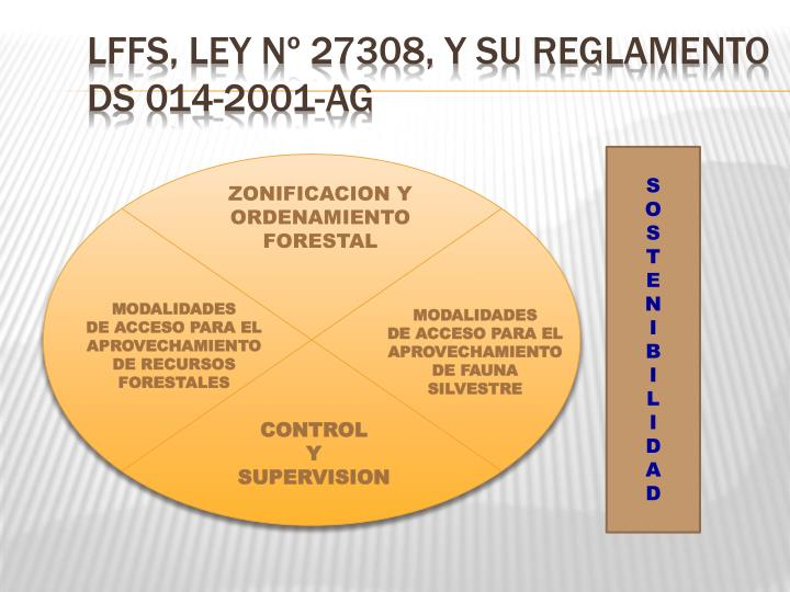LFFS, LEY N