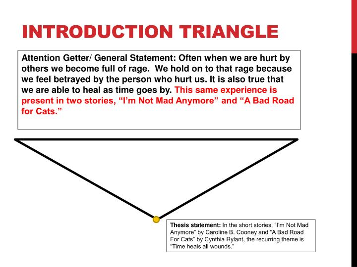 triangle essay