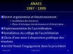 anaes 1997 1999