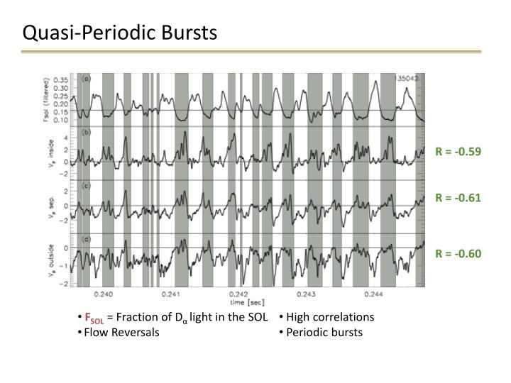 Quasi-Periodic Bursts
