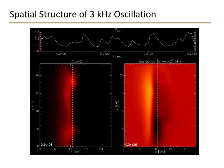 Spatial Structure of 3 kHz Oscillation