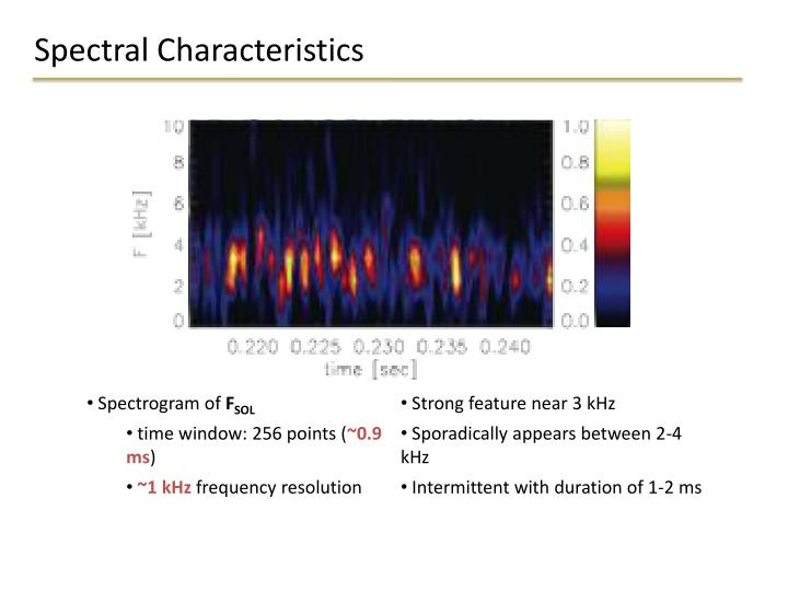Spectral Characteristics