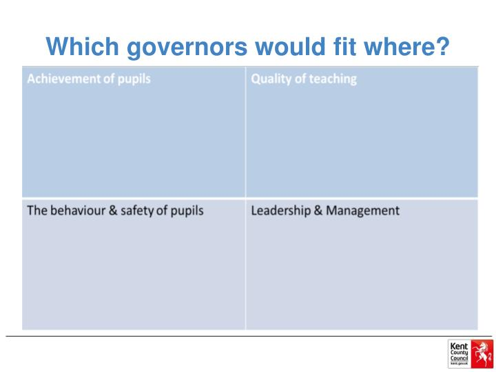 Which governors would fit where?