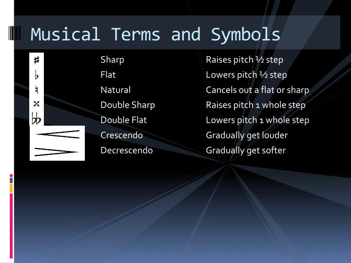 Musical Terms and Symbols
