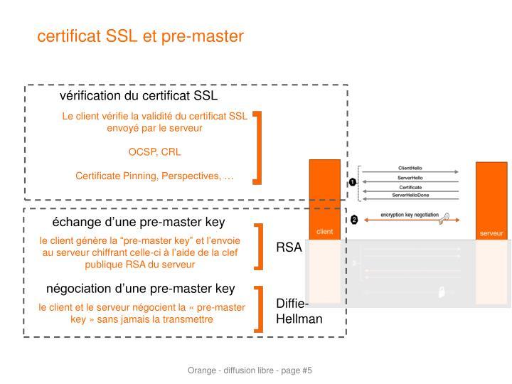 certificat SSL et
