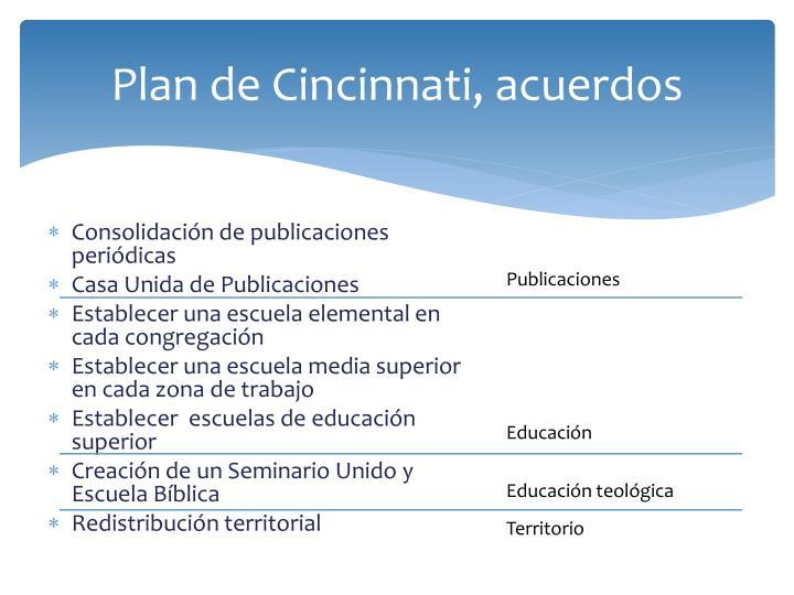 Plan de Cincinnati, acuerdos