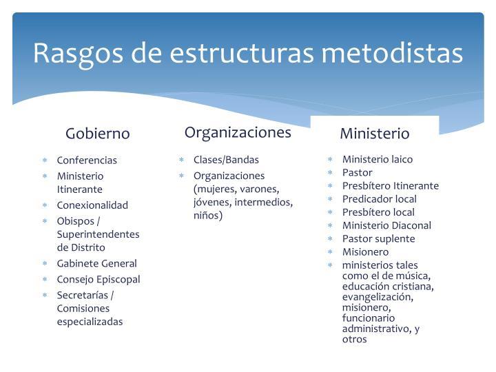 Rasgos de estructuras metodistas