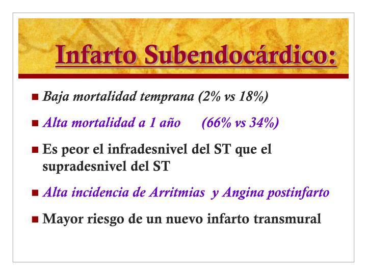 Infarto Subendocárdico: