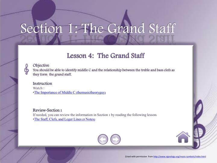 Section 1: The Grand Staff