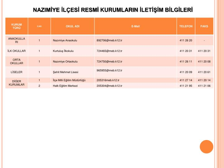 NAZIMİYE
