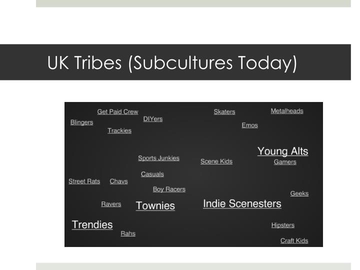 UK Tribes (Subcultures Today)