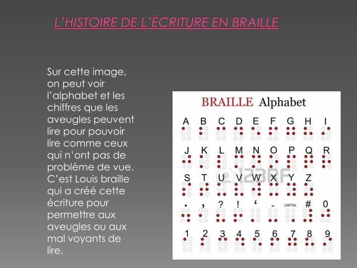 L'histoire de l'écriture en braille