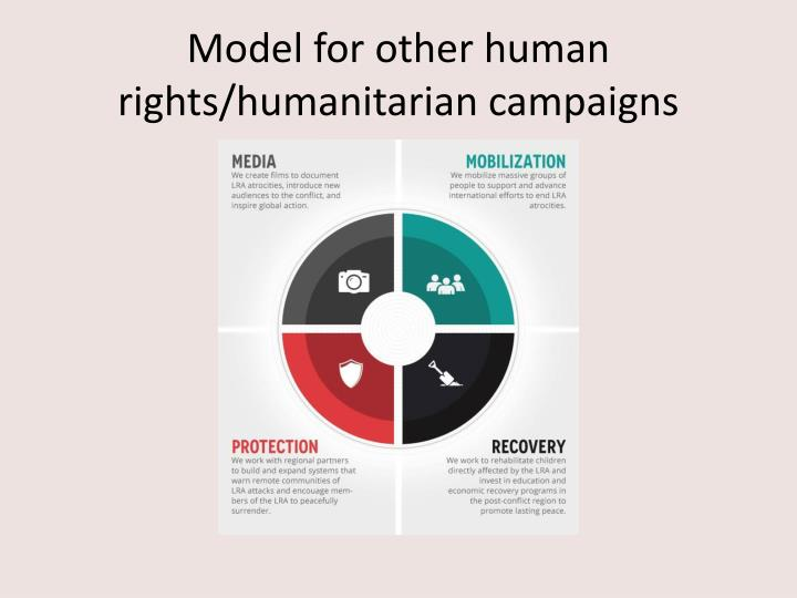 Model for other human rights/humanitarian campaigns
