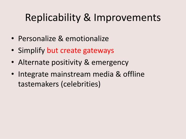 Replicability