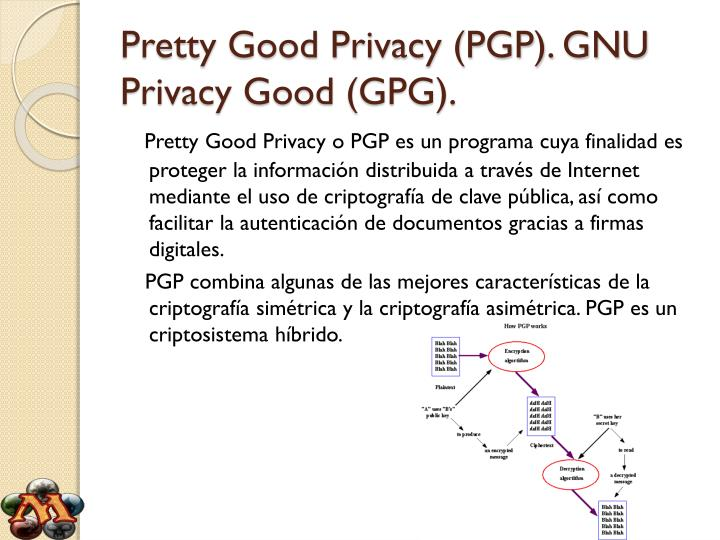 pretty good privacy Definition of pretty good privacy (pgp): a software for data encryption that makes sure that messages sent over the internet comply with the integrity, privacy.