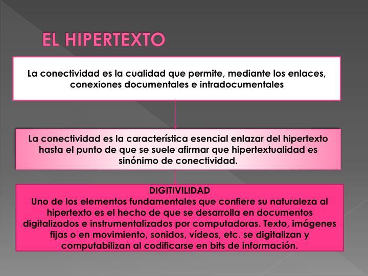 EL HIPERTEXTO