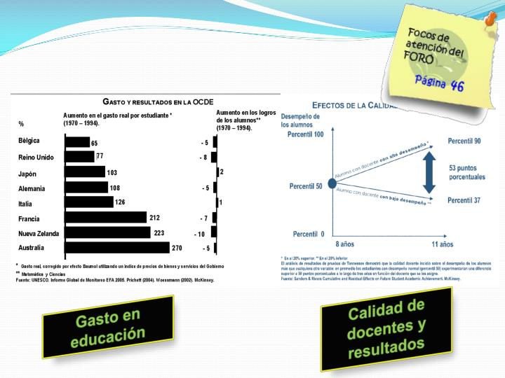 Calidad de docentes y resultados