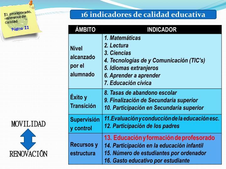 16 indicadores de calidad educativa