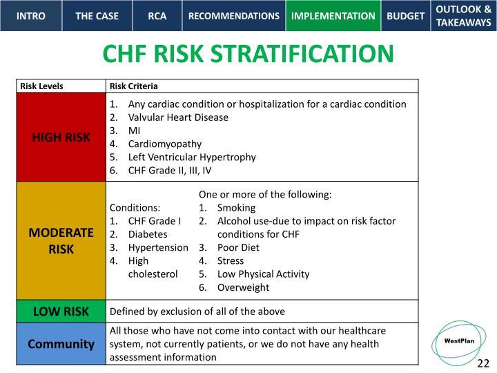 Risk Stratification